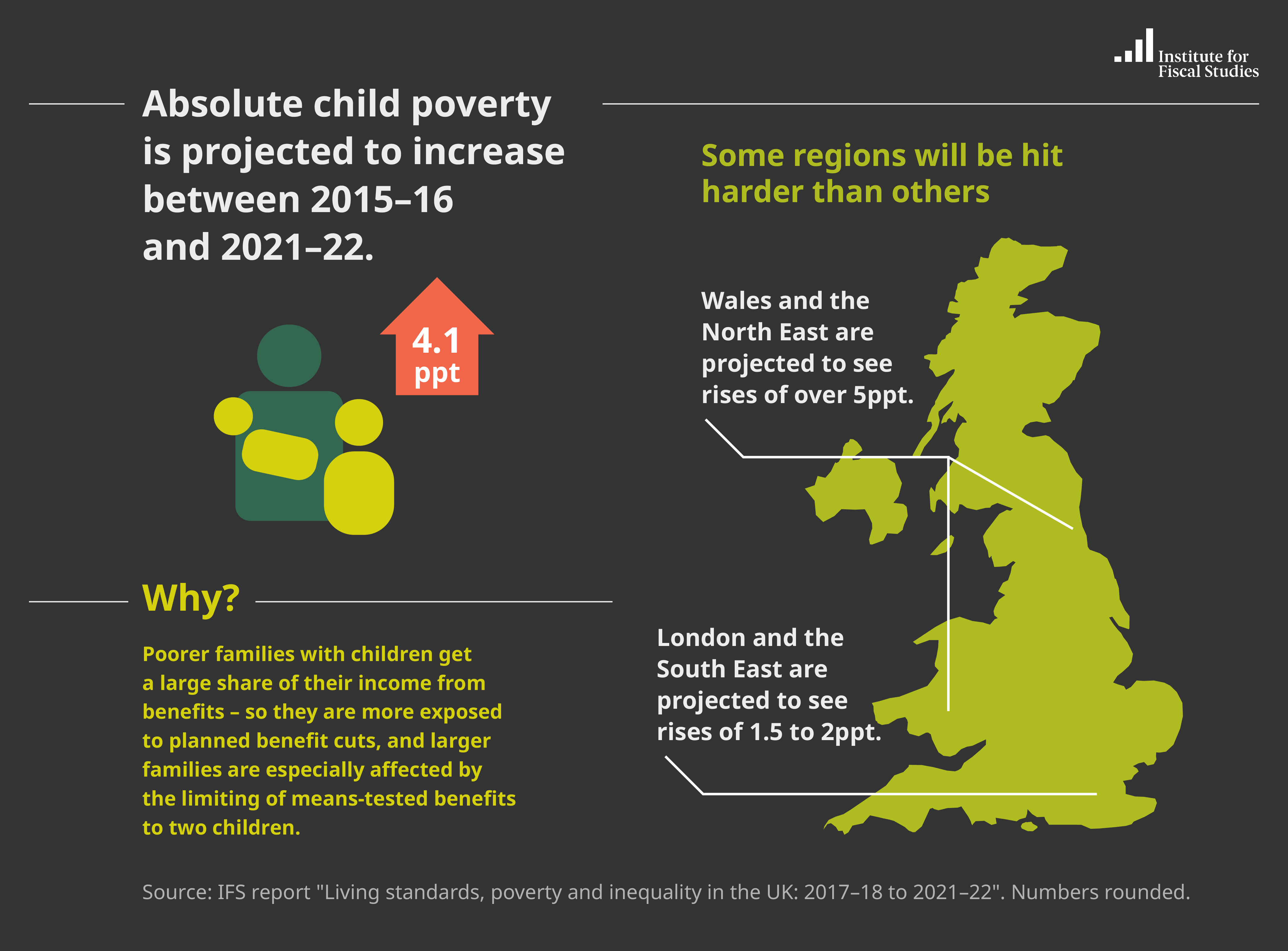 living_standards_poverty_and_inequality_in_the_uk_2017_18_to_2021_22